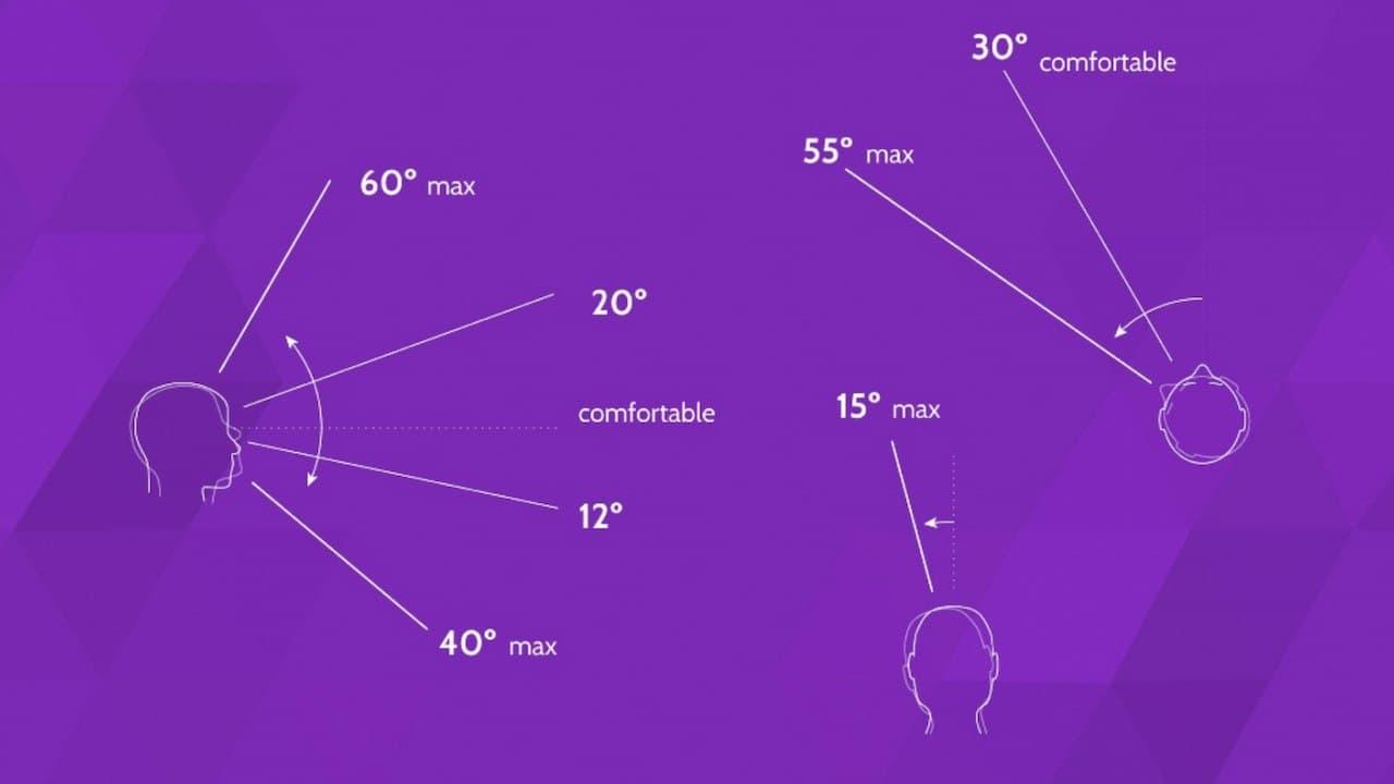 Minding the distance between a user an object